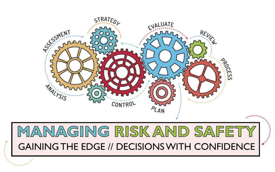 Managing risk and safety header graphic
